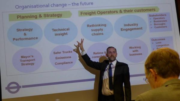 Change and the future team after Ian Wainwright at TfL